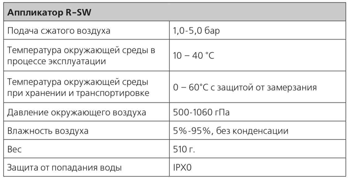 R-SW Характеристики