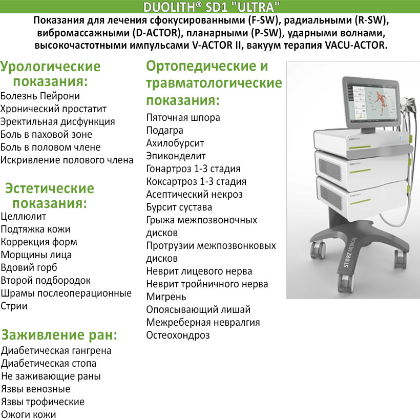 Duolith SD1 ULTRA